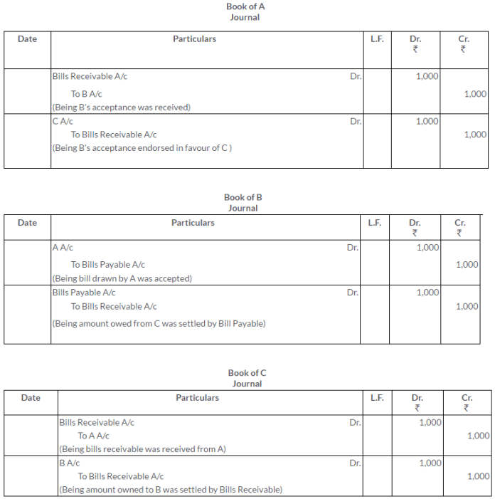 ts-grewal-solutions-class-11-accountancy-chapter-15-accounting-bills-exchange-7