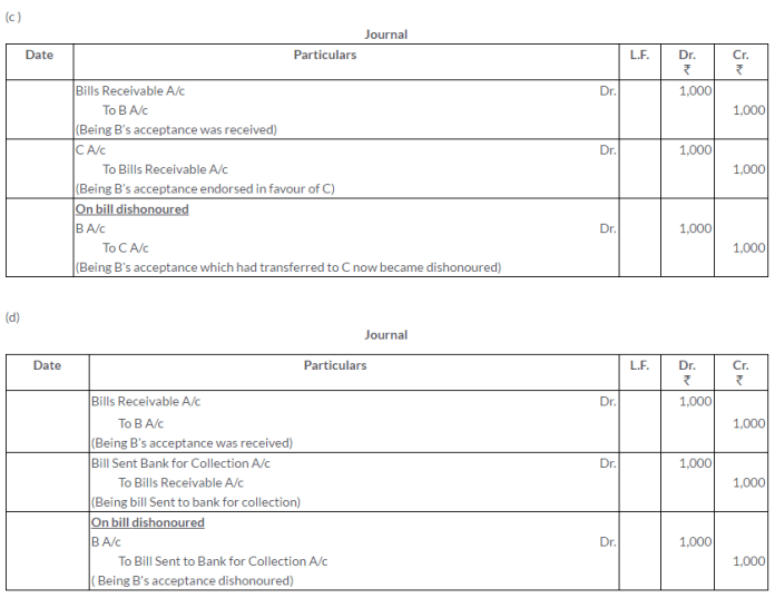 ts-grewal-solutions-class-11-accountancy-chapter-15-accounting-bills-exchange-21-1