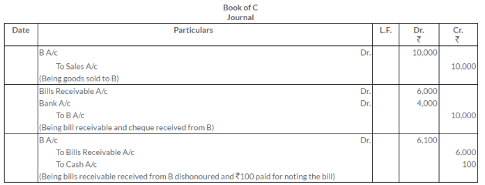 ts-grewal-solutions-class-11-accountancy-chapter-15-accounting-bills-exchange-24-2