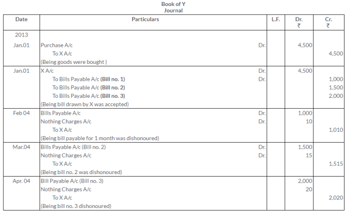 ts-grewal-solutions-class-11-accountancy-chapter-15-accounting-bills-exchange-27-1