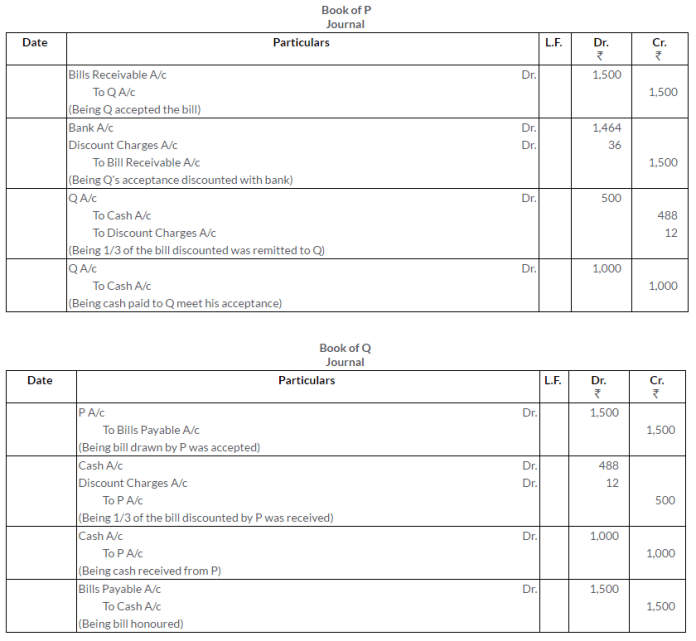 ts-grewal-solutions-class-11-accountancy-chapter-15-accounting-bills-exchange-45
