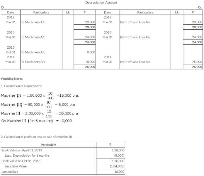 ts-grewal-solutions-class-11-accountancy-chapter-13-depreciation-11-1