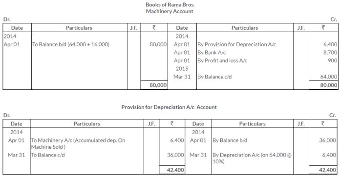 ts-grewal-solutions-class-11-accountancy-chapter-13-depreciation-12-2