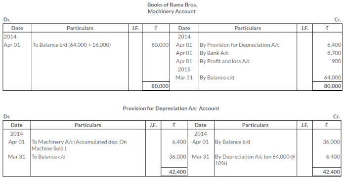 ts-grewal-solutions-class-11-accountancy-chapter-13-depreciation-12-2