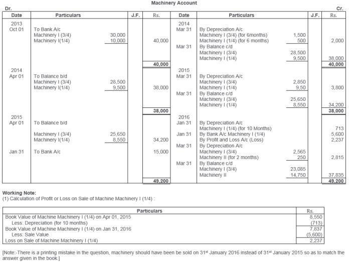 ts-grewal-solutions-class-11-accountancy-chapter-13-depreciation-26