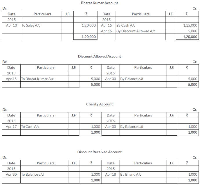 ts-grewal-solutions-class-11-accountancy-bank-reconciliation-statement-4-6