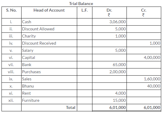 ts-grewal-solutions-class-11-accountancy-bank-reconciliation-statement-4-8