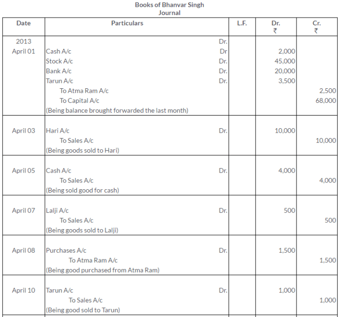 ts-grewal-solutions-class-11-accountancy-bank-reconciliation-statement-7-2