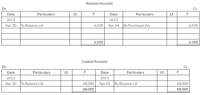 ts-grewal-solutions-class-11-accountancy-bank-reconciliation-statement-7-8