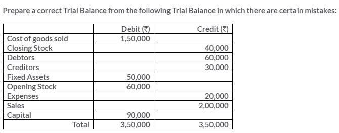 ts-grewal-solutions-class-11-accountancy-bank-reconciliation-statement-11-1