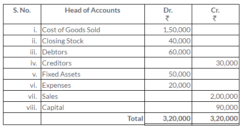 ts-grewal-solutions-class-11-accountancy-bank-reconciliation-statement-11-2