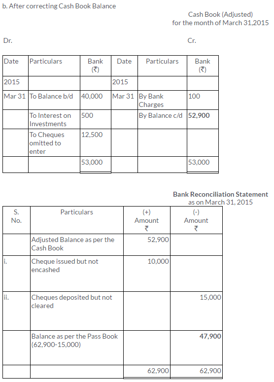 ts-grewal-solutions-class-11-accountancy-chapter-11-bank-reconciliation-statement-37-3