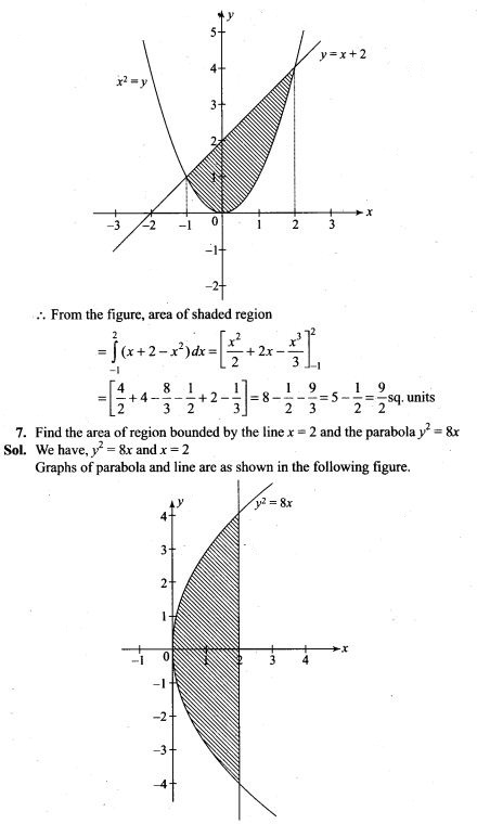 ncert-exemplar-problems-class-12-mathematics-applications-of-integrals-5