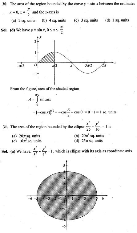 ncert-exemplar-problems-class-12-mathematics-applications-of-integrals-21