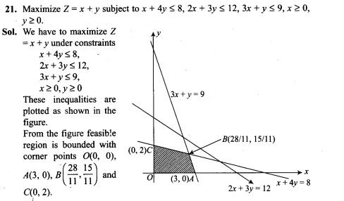 ncert-exemplar-problems-class-12-mathematics-linear-programming-18