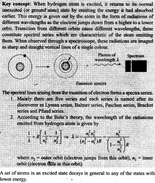 ncert-exemplar-problems-class-12-physics-atoms-7