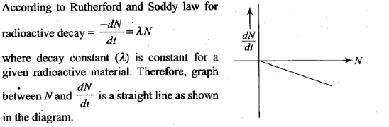 ncert-exemplar-problems-class-12-physics-nuclei-12