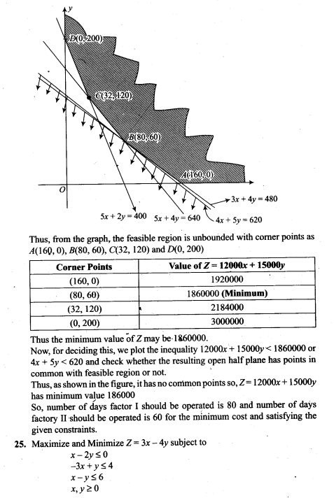 ncert-exemplar-problems-class-12-mathematics-linear-programming-25