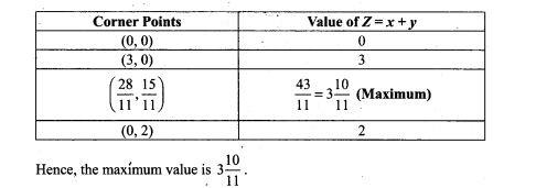 ncert-exemplar-problems-class-12-mathematics-linear-programming-19