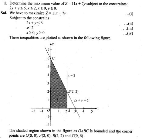 ncert-exemplar-problems-class-12-mathematics-linear-programming-1