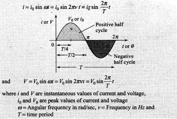 ncert-exemplar-problems-class-12-physics-alternating-current-2