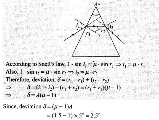 ncert-exemplar-problems-class-12-physics-ray-optics-and-optical-instruments-1