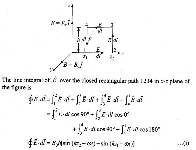 ncert-exemplar-problems-class-12-physics-electromagnetic-waves-54