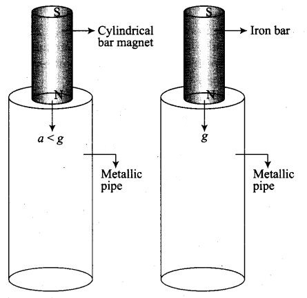 ncert-exemplar-problems-class-12-physics-electromagnetic-induction-22