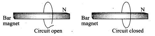ncert-exemplar-problems-class-12-physics-electromagnetic-induction-15