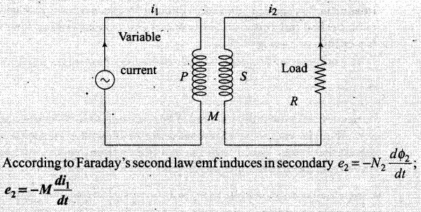 ncert-exemplar-problems-class-12-physics-electromagnetic-induction-11