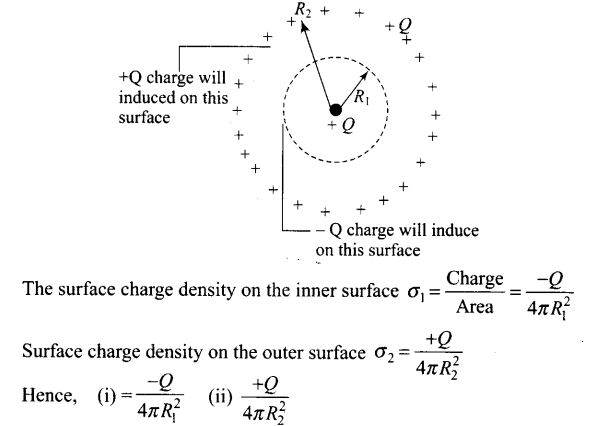 ncert-exemplar-problems-class-12-physics-electric-charges-fields-20