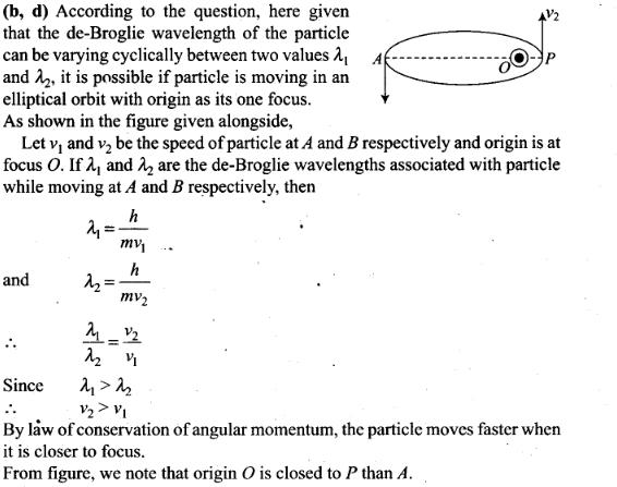 ncert-exemplar-problems-class-12-physics-dual-nature-of-radiation-and-matter-26