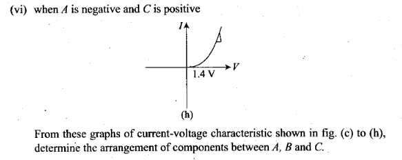 ncert-exemplar-problems-class-12-physics-semiconductor-electronics-materials-devices-and-simple-circuits-64