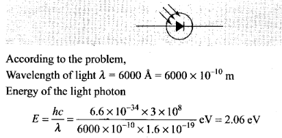 ncert-exemplar-problems-class-12-physics-semiconductor-electronics-materials-devices-and-simple-circuits-33