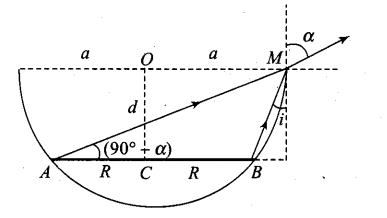 ncert-exemplar-problems-class-12-physics-ray-optics-and-optical-instruments-1