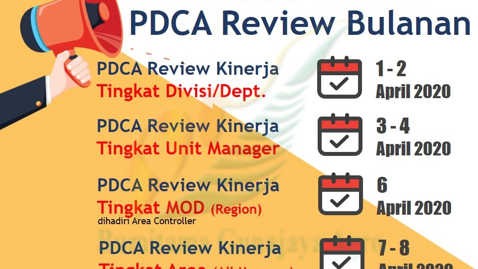 PDCA Review Bulanan BGA