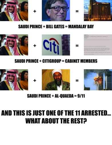 These Saudi's are in the class above Soros. Soros is worth 10B, these Saudi princes together were worth 2T. Not even dose.