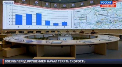 Russia_Moscow_MH17_Presentation_July21_2014-400×219
