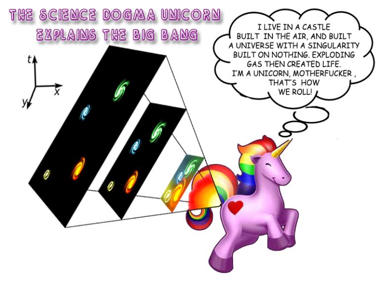 bang-bang-science-unicorn