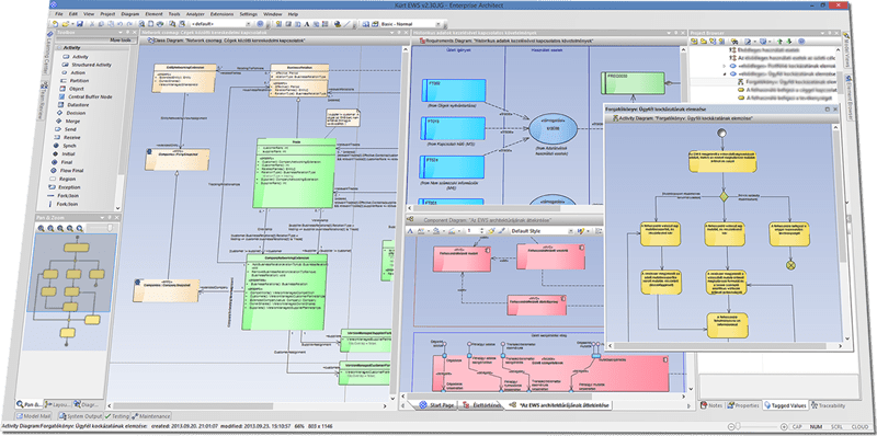 Diagrams in Enterprise Architect