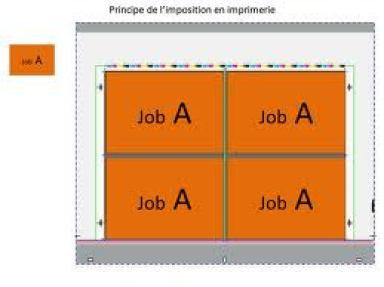 Impression et la technique de la phase d'imposition