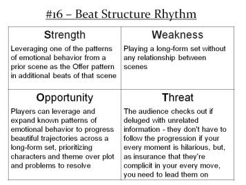 Beat Structure Rhythm
