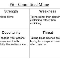 More Info: http://improvdoesbest.com/2013/03/27/swot-6-committed-mime/