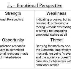 More Info: http://improvdoesbest.com/2013/03/28/swot-5-emotional-perspective/