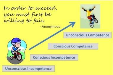 Competence Graphic IAIDB