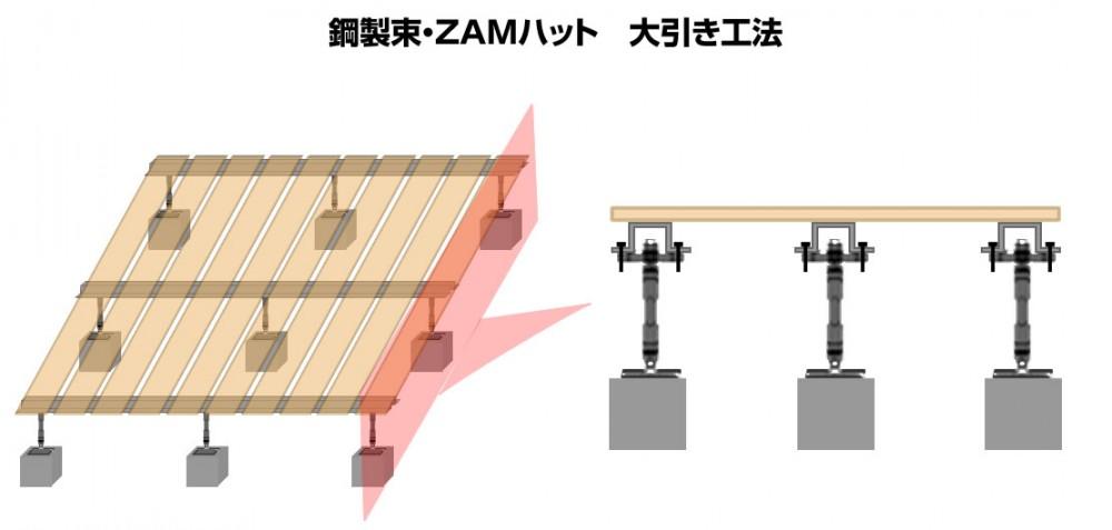 ウッドデッキ鋼製束・ZAMハット 大引き工法