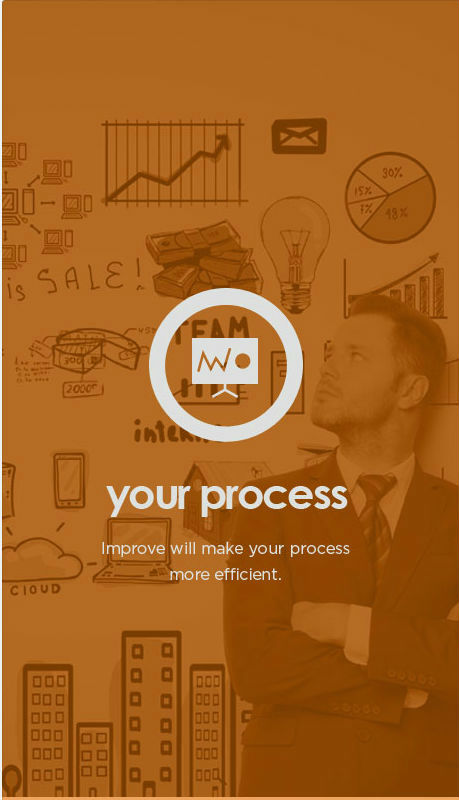 your-process
