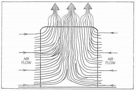 Figure 8: Airflow through the substrate.