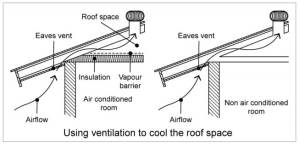 Example of a solar chimney – roof ventilation