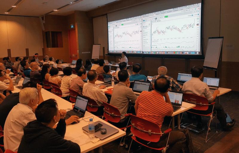 Professional Stock Trading Program Mumbai - www.impulsedynamic.com
